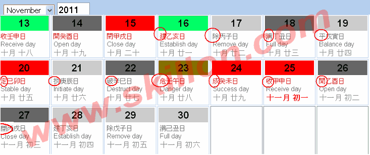 Date Selection - The 12 Day Officers in Chinese Almanac